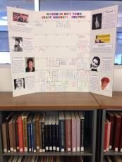 student display